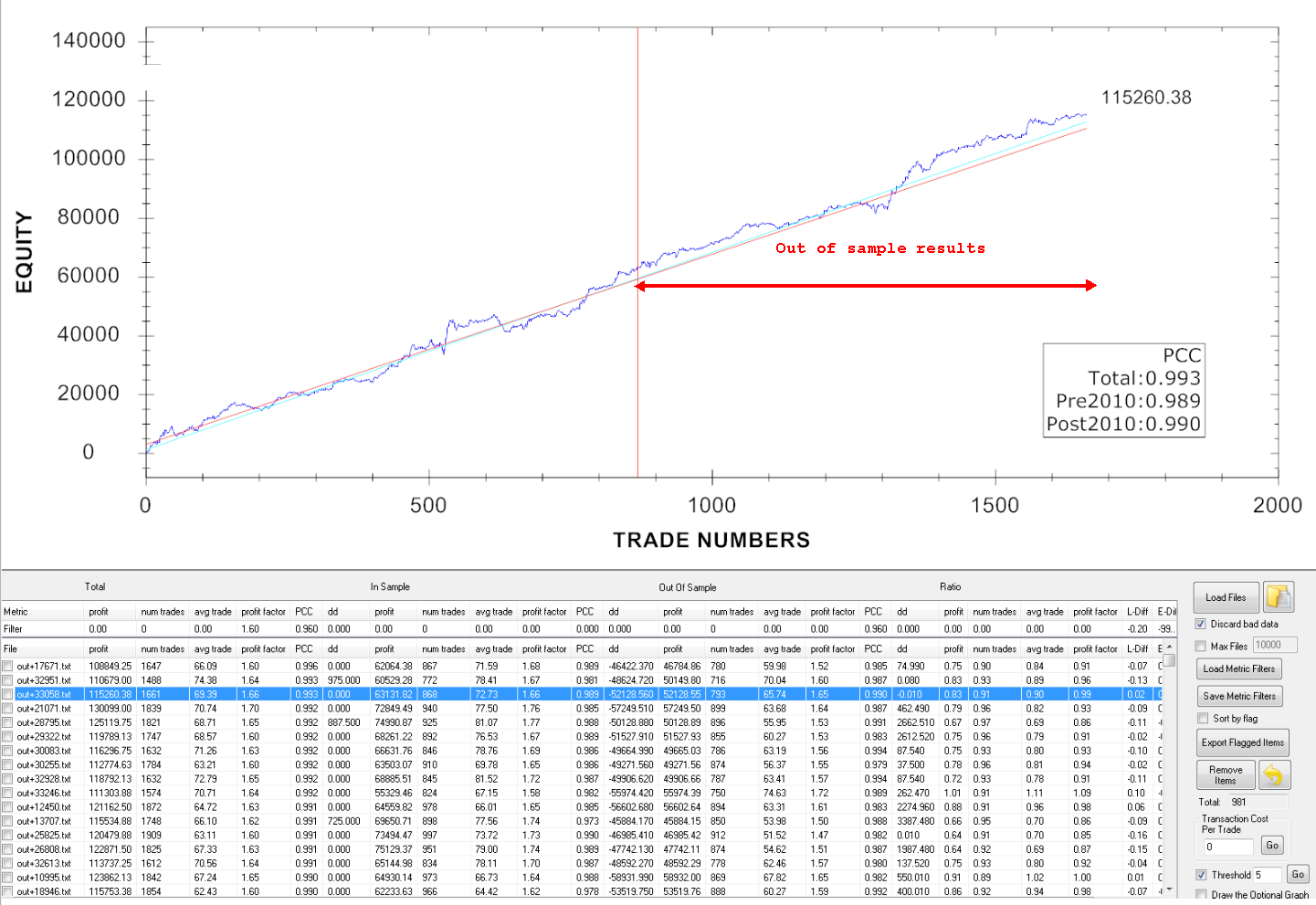 Meanswing ii emd trading system